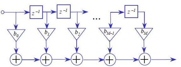 filter_block_diagram_simple